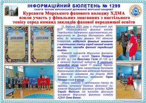 Інформаційний бюлетень №1299